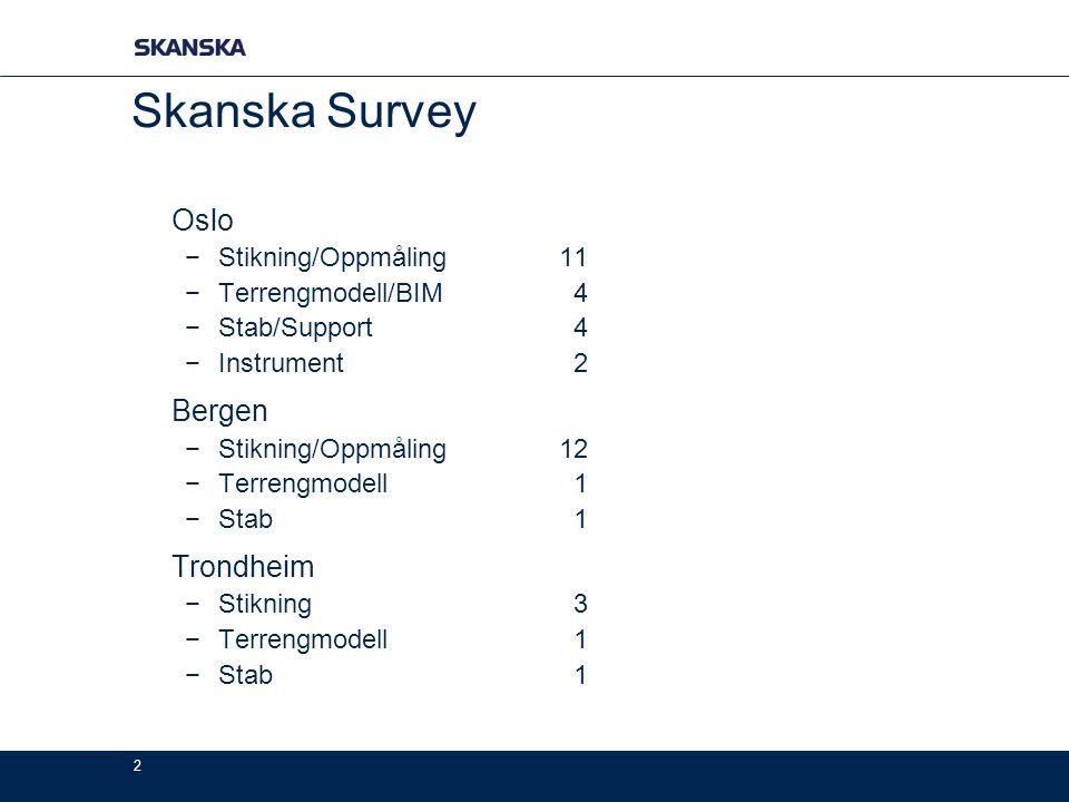 2 Skanska Survey Oslo −Stikning/Oppmåling11 −Terrengmodell/BIM 4 −Stab/Support 4 −Instrument 2 Bergen −Stikning/Oppmåling12 −Terrengmodell 1 −Stab 1 T