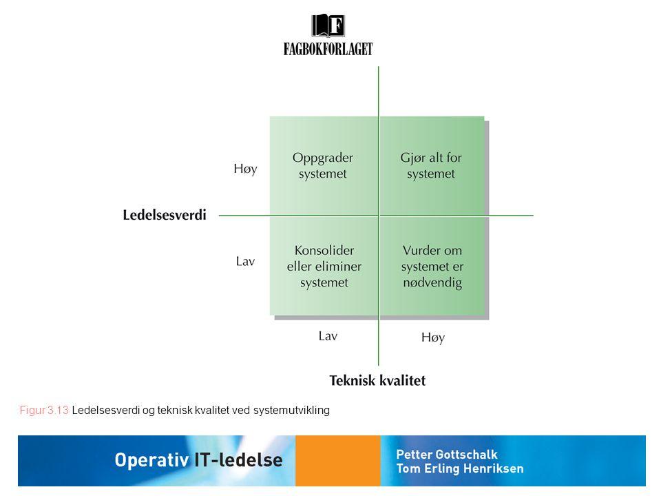 Figur 3.13 Ledelsesverdi og teknisk kvalitet ved systemutvikling