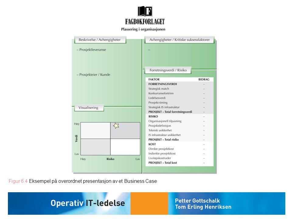 Figur 6.4 Eksempel på overordnet presentasjon av et Business Case