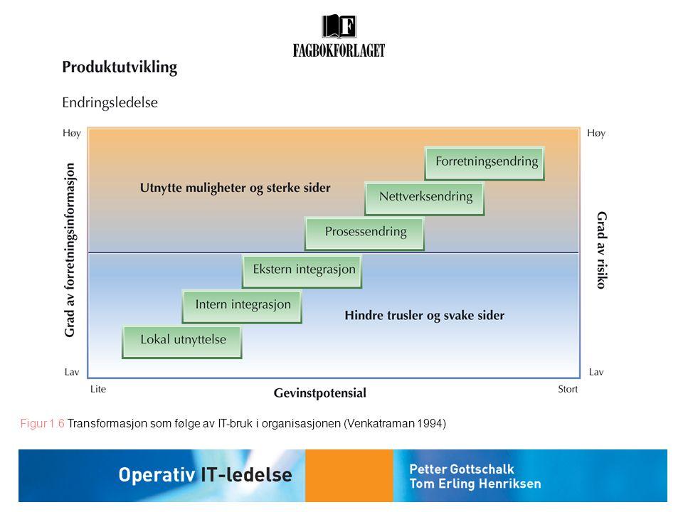 Figur 1.6 Transformasjon som følge av IT-bruk i organisasjonen (Venkatraman 1994)