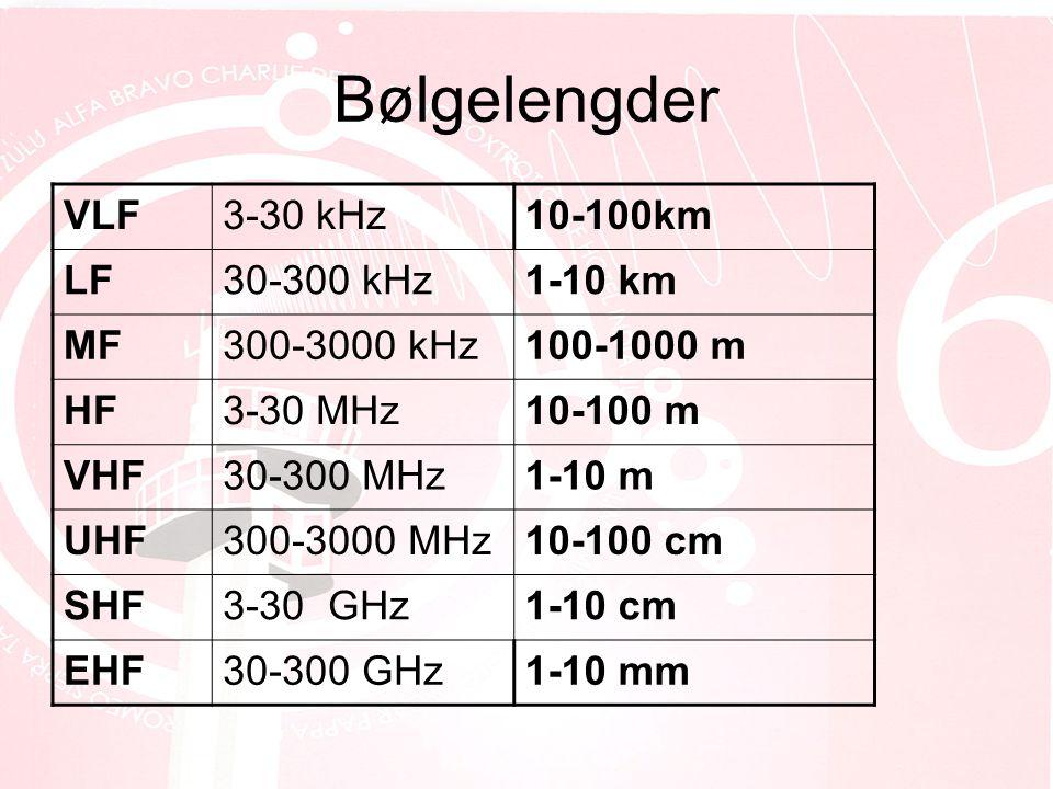 Bølgelengder VLF3-30 kHz10-100km LF30-300 kHz1-10 km MF300-3000 kHz100-1000 m HF3-30 MHz10-100 m VHF30-300 MHz1-10 m UHF300-3000 MHz10-100 cm SHF3-30