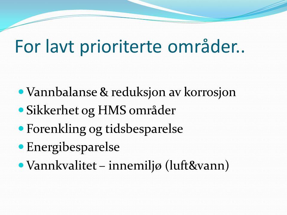 For lavt prioriterte områder..  Vannbalanse & reduksjon av korrosjon  Sikkerhet og HMS områder  Forenkling og tidsbesparelse  Energibesparelse  V