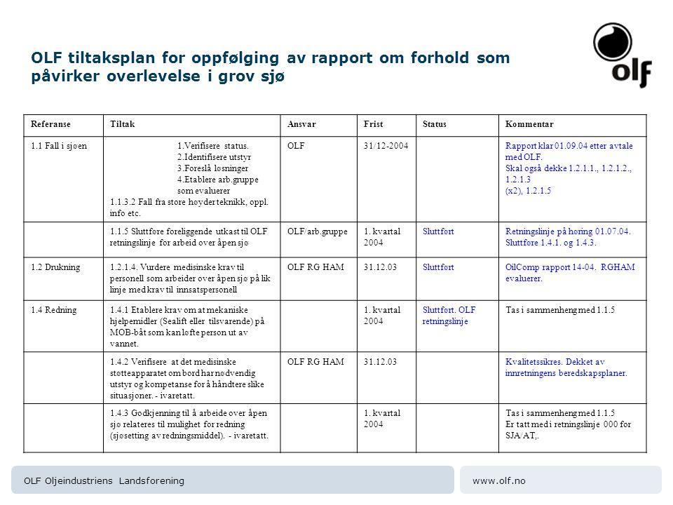www.olf.noOLF Oljeindustriens Landsforening OLF tiltaksplan for oppfølging av rapport om forhold som påvirker overlevelse i grov sjø ReferanseTiltakAn