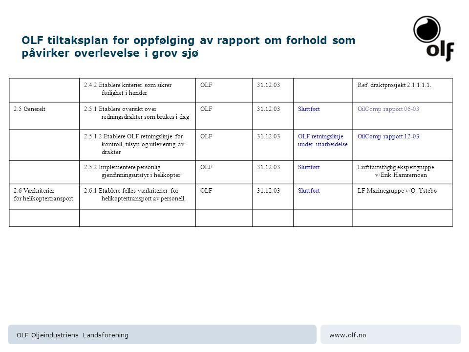 www.olf.noOLF Oljeindustriens Landsforening OLF tiltaksplan for oppfølging av rapport om forhold som påvirker overlevelse i grov sjø ReferanseTiltakAnsvarFristStatusKommentar 3.1 Kuldesjokk3.1.1 Revidere krav til utstyrOLF31.12.03SluttførtRef.