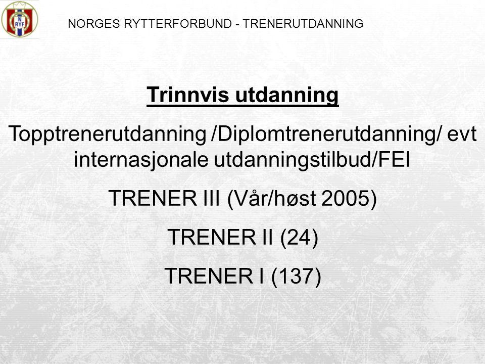 NORGES RYTTERFORBUND - TRENERUTDANNING Trinnvis utdanning Topptrenerutdanning /Diplomtrenerutdanning/ evt internasjonale utdanningstilbud/FEI TRENER III (Vår/høst 2005) TRENER II (24) TRENER I (137)