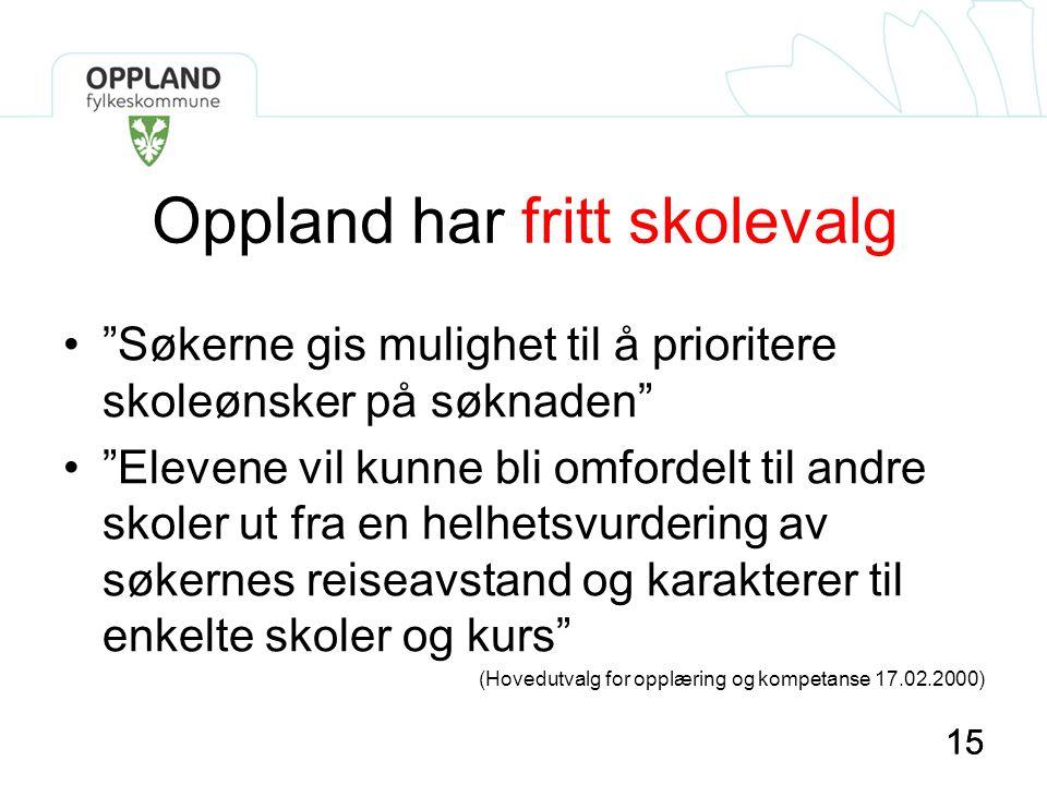 """15 Oppland har fritt skolevalg •""""Søkerne gis mulighet til å prioritere skoleønsker på søknaden"""" •""""Elevene vil kunne bli omfordelt til andre skoler ut"""