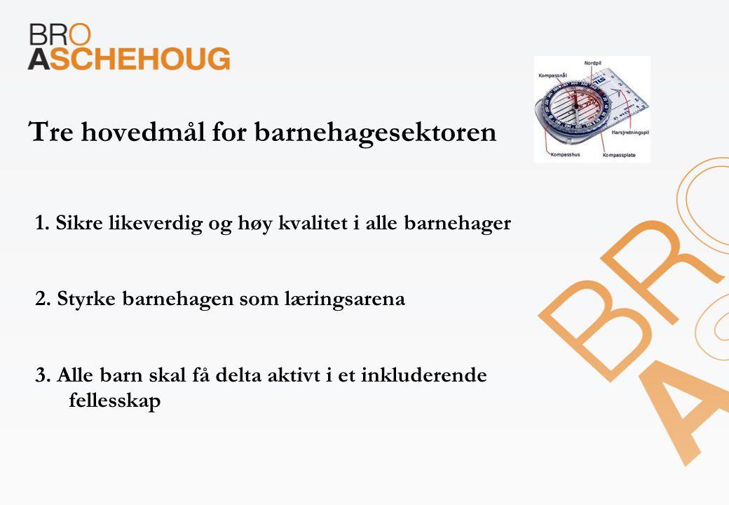 Tre hovedmål for barnehagesektoren 1. Sikre likeverdig og høy kvalitet i alle barnehager 2. Styrke barnehagen som læringsarena 3. Alle barn skal få de