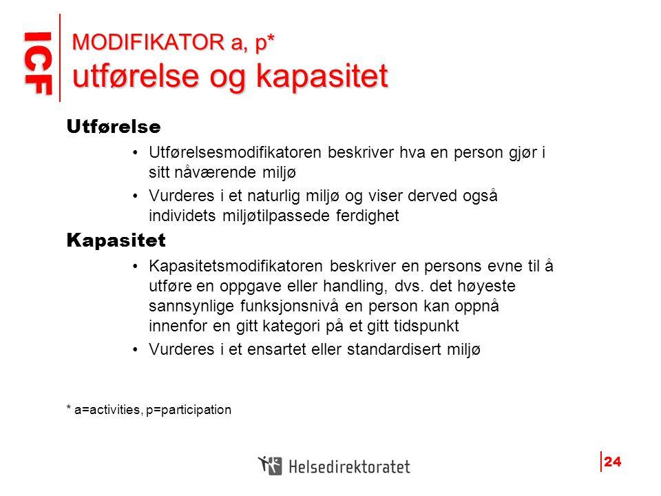 ICF ICF 24 MODIFIKATOR a, p* utførelse og kapasitet Utførelse •Utførelsesmodifikatoren beskriver hva en person gjør i sitt nåværende miljø •Vurderes i