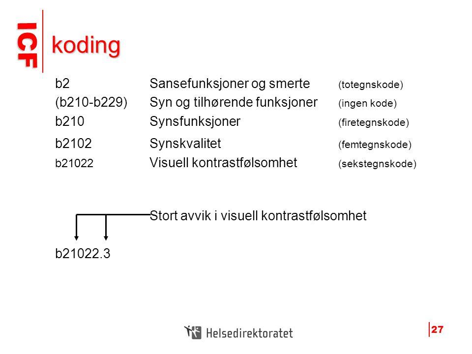 ICF ICF 27 koding b2Sansefunksjoner og smerte (totegnskode) (b210-b229)Syn og tilhørende funksjoner (ingen kode) b210Synsfunksjoner (firetegnskode) b2
