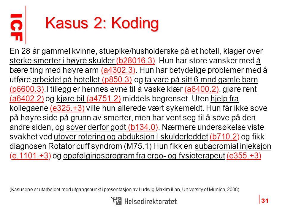 ICF ICF Kasus 2: Koding En 28 år gammel kvinne, stuepike/husholderske på et hotell, klager over sterke smerter i høyre skulder (b28016.3). Hun har sto