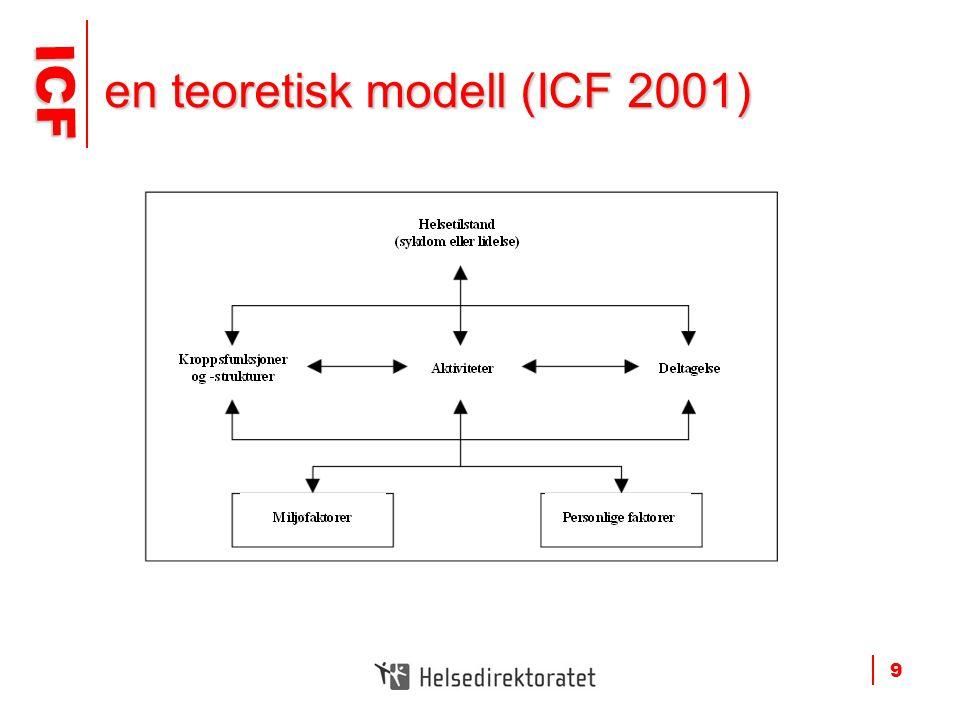 ICF ICF 9 en teoretisk modell (ICF 2001)