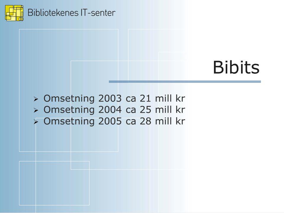 Bibits  Omsetning 2003 ca 21 mill kr  Omsetning 2004 ca 25 mill kr  Omsetning 2005 ca 28 mill kr