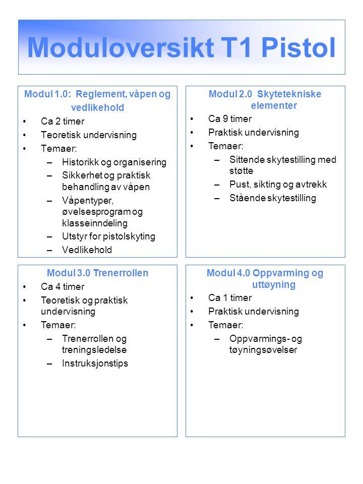 Moduloversikt T1 Rifle Modul 1.0: Reglement, våpen og vedlikehold •Ca 2 timer •Teoretisk undervisning •Temaer: –Historikk og organisering –Sikkerhet og praktisk behandling av våpen –Våpentyper, øvelsesprogram og klasseinndeling –Utstyr for rifleskyting –Vedlikehold Modul 2.0 Skytetekniske elementer •Ca 9 timer •Praktisk undervisning •Temaer: –Sittende skytestilling med støtte –Pust, sikting og avtrekk –Liggende skytestilling med støtte –Hovedprinsipp i skytestilling uten støtte Modul 3.0 Trenerrollen •Ca 4 timer •Teoretisk og praktisk undervisning •Temaer: –Trenerrollen og treningsledelse –Instruksjonstips Modul 4.0 Oppvarming og uttøyning •Ca 1 timer •Praktisk undervisning •Temaer: –Oppvarmings- og tøyningsøvelser