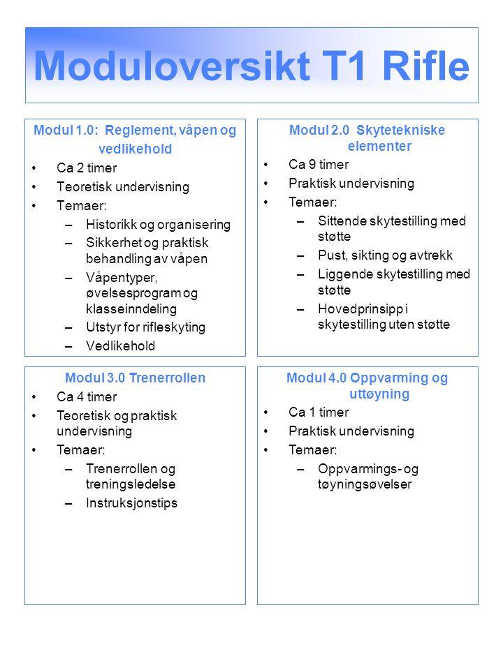 Moduloversikt T1 Rifle Modul 1.0: Reglement, våpen og vedlikehold •Ca 2 timer •Teoretisk undervisning •Temaer: –Historikk og organisering –Sikkerhet o
