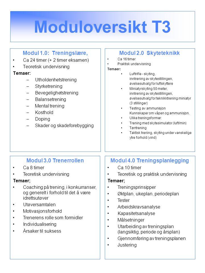 Moduloversikt T3 Modul 1.0: Treningslære, •Ca 24 timer (+ 2 timer eksamen) •Teoretisk undervisning Temaer: –Utholdenhetstrening –Styrketrening –Bevegelighetstrening –Balansetrening –Mental trening –Kosthold –Doping –Skader og skadeforebygging Modul 2.0 Skyteteknikk •Ca 16 timer •Praktisk undervisning Temaer: –Holdetrening •Holdepyramide •Spesifikk fysisk stabilitet •Bulgarsk holdetrening –Fokustrening •Begrenset siktetid •Springskyting •Pistolstafett –Siktebilde •Trening av symmetriforhold •Parallelle sikter •Prioritet –Avlevering •Håndleddskontroll •Fingerkontroll •Korntrekk –Etterholding •Tidlig etterholding •Analyse –Grenspesifikke treningsmetoder •Luftpistol, fripistol, standardpistol, finpistol, grovpistol, silhuettpistol, hurtigpistol Modul 3.0 Trenerrollen •Ca 8 timer •Teoretisk undervisning Temaer; •Coaching på trening, i konkurranser, og generelt i forhold til det å være idrettsutøver •Utøversamtalen •Motivasjonsforhold •Trenerens rolle som formidler •Individualisering •Årsaker til suksess Modul 4.0 Treningsplanlegging •Ca 10 timer •Teoretisk og praktisk undervisning Temaer; •Treningsprinsipper •Øktplan, ukeplan, periodeplan •Tester •Arbeidskravsanalyse •Kapasitetsanalyse •Målsetninger •Utarbeiding av treningsplan (langsiktig, periode og årsplan) •Gjennomføring av treningsplanen •Justering