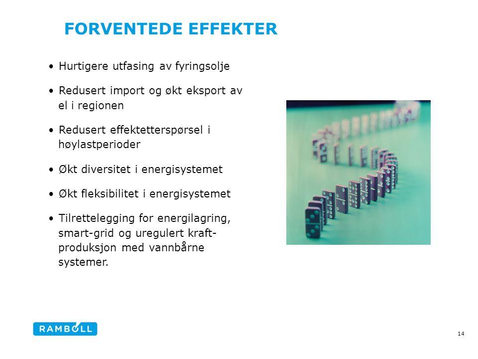 FORVENTEDE EFFEKTER •Hurtigere utfasing av fyringsolje •Redusert import og økt eksport av el i regionen •Redusert effektetterspørsel i høylastperioder