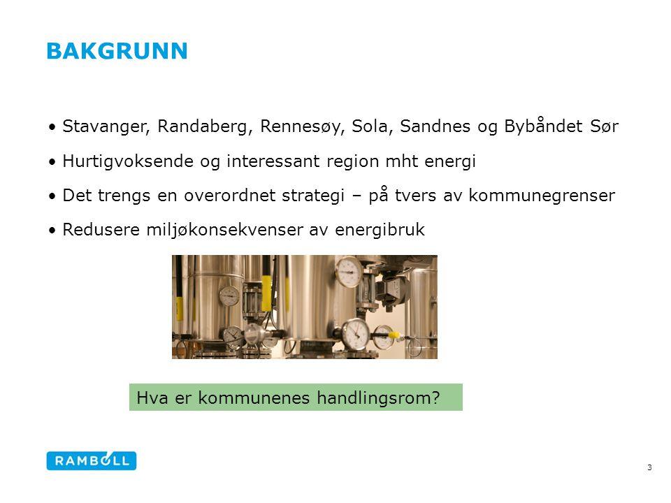 BAKGRUNN •Stavanger, Randaberg, Rennesøy, Sola, Sandnes og Bybåndet Sør •Hurtigvoksende og interessant region mht energi •Det trengs en overordnet strategi – på tvers av kommunegrenser •Redusere miljøkonsekvenser av energibruk 3 Hva er kommunenes handlingsrom?
