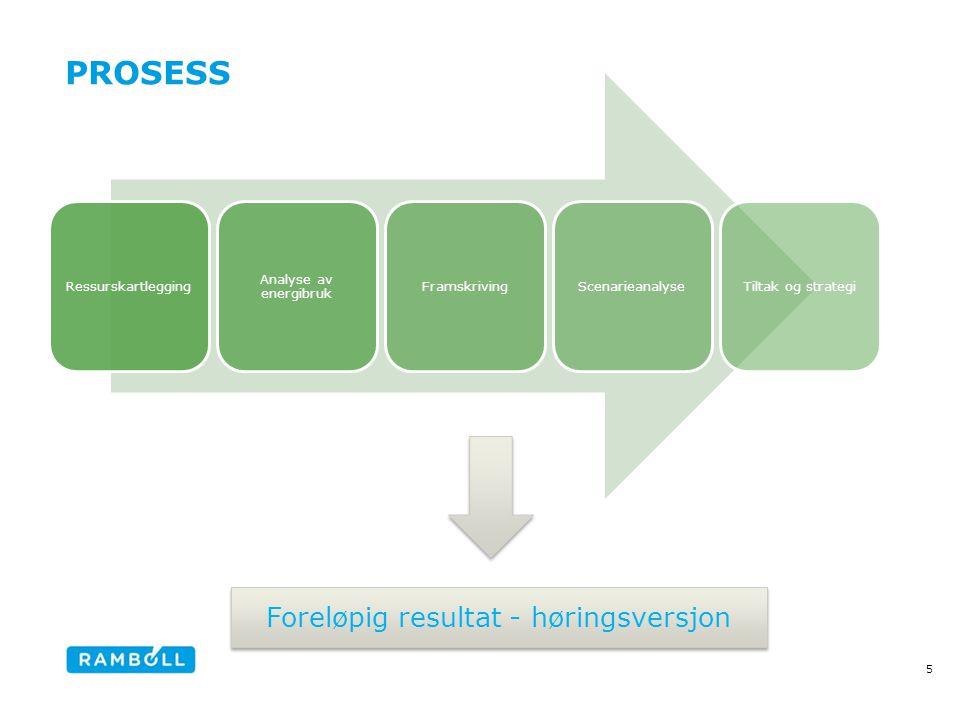PROSESS Ressurskartlegging Analyse av energibruk FramskrivingScenarieanalyseTiltak og strategi 5 Foreløpig resultat - høringsversjon