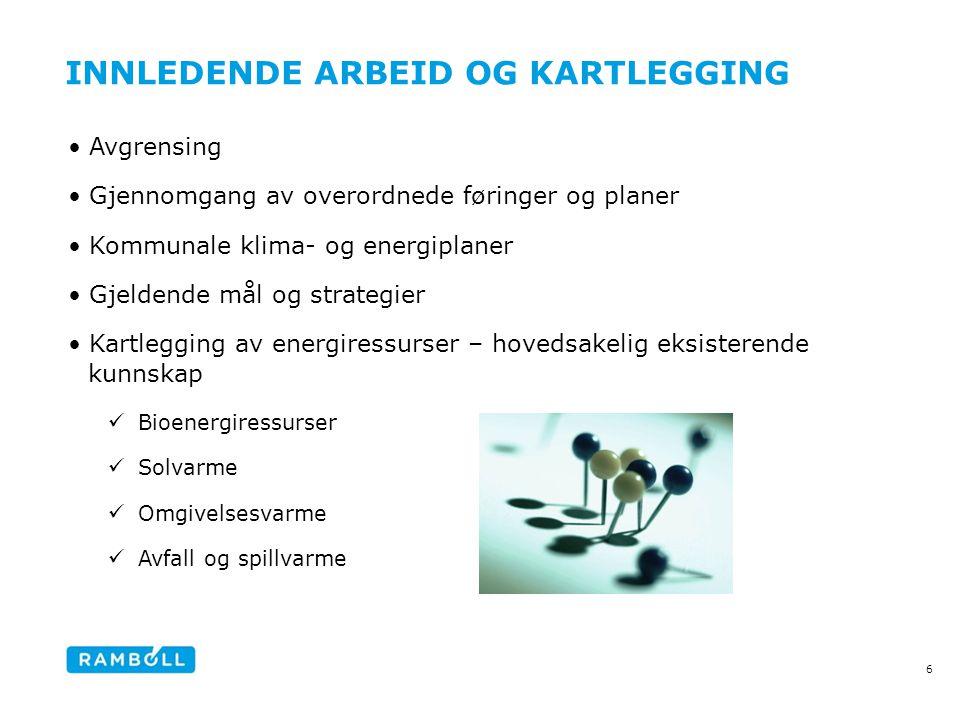 INNLEDENDE ARBEID OG KARTLEGGING •Avgrensing •Gjennomgang av overordnede føringer og planer •Kommunale klima- og energiplaner •Gjeldende mål og strate