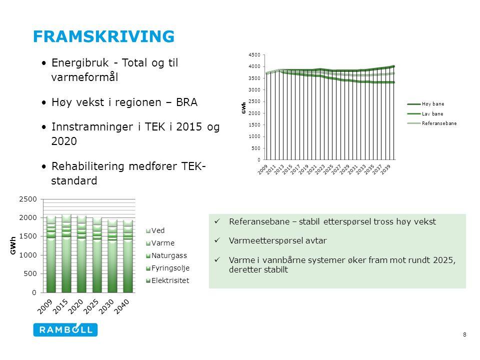 FRAMSKRIVING 8 •Energibruk - Total og til varmeformål •Høy vekst i regionen – BRA •Innstramninger i TEK i 2015 og 2020 •Rehabilitering medfører TEK- s