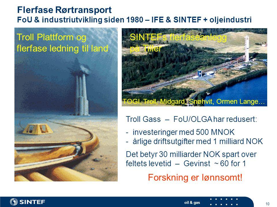 oil & gas 10 Flerfase Rørtransport FoU & industriutvikling siden 1980 – IFE & SINTEF + oljeindustri Troll Gass – FoU/OLGA har redusert: - investeringe