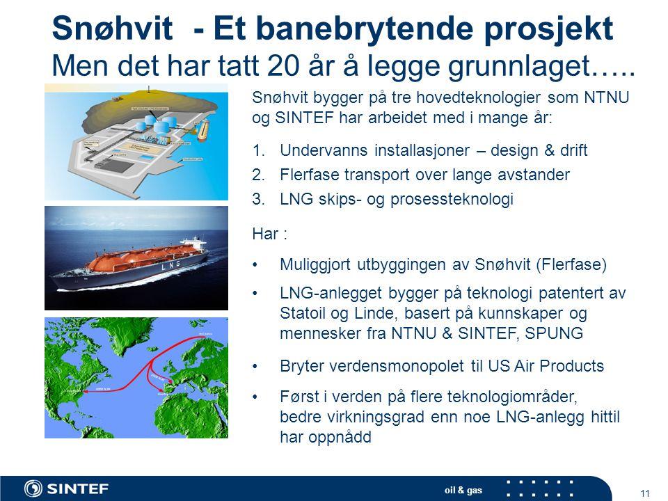 oil & gas 11 Snøhvit - Et banebrytende prosjekt Men det har tatt 20 år å legge grunnlaget….. Snøhvit bygger på tre hovedteknologier som NTNU og SINTEF