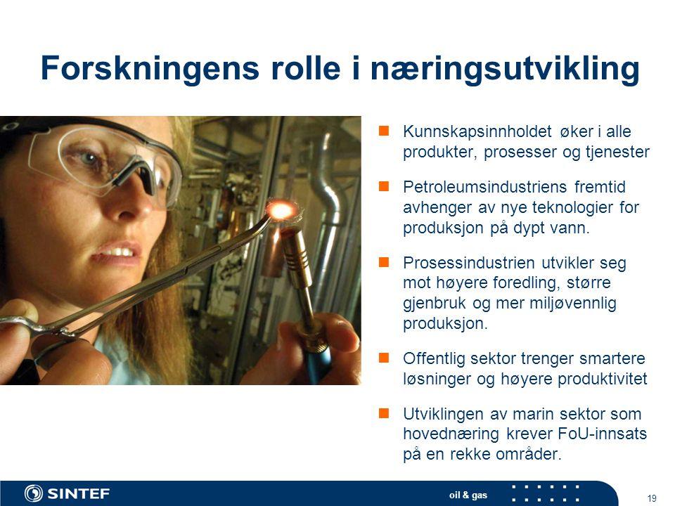 oil & gas 19 Forskningens rolle i næringsutvikling  Kunnskapsinnholdet øker i alle produkter, prosesser og tjenester  Petroleumsindustriens fremtid