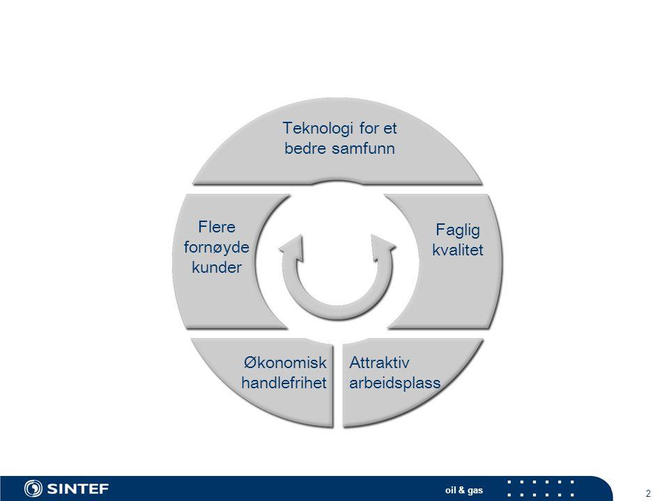 oil & gas 2 Teknologi for et bedre samfunn Flere fornøyde kunder Faglig kvalitet Økonomisk handlefrihet Attraktiv arbeidsplass Teknologi for et bedre