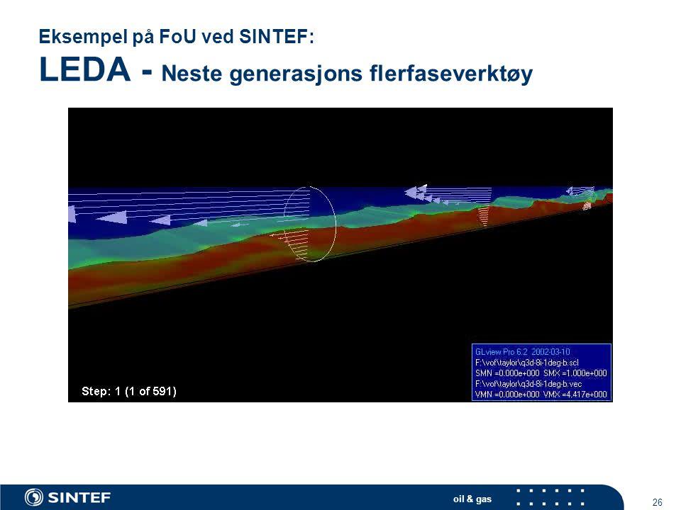 oil & gas 26 Eksempel på FoU ved SINTEF: LEDA - Neste generasjons flerfaseverktøy