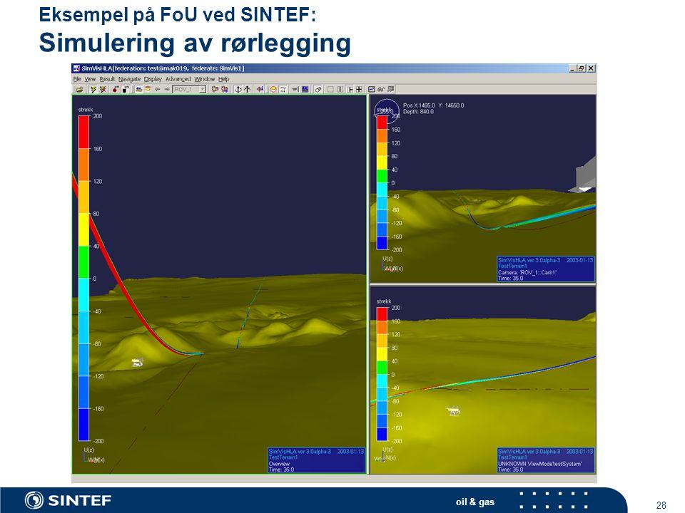 oil & gas 28 Eksempel på FoU ved SINTEF: Simulering av rørlegging