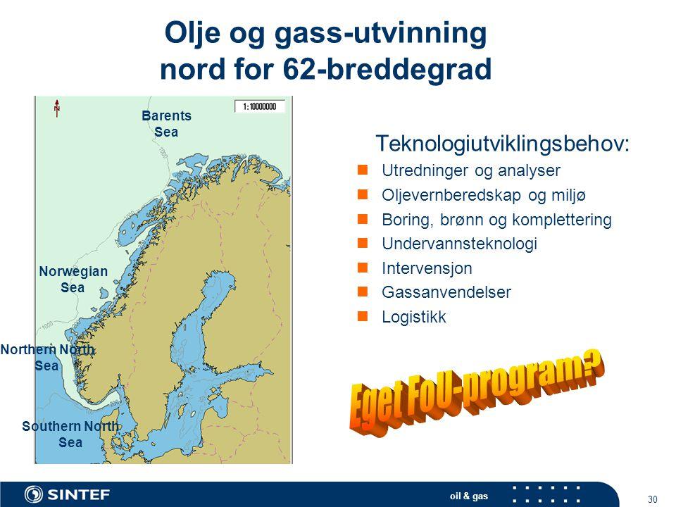 oil & gas 30 Olje og gass-utvinning nord for 62-breddegrad Teknologiutviklingsbehov:  Utredninger og analyser  Oljevernberedskap og miljø  Boring,