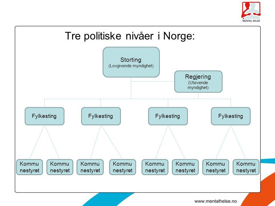 Tre politiske nivåer i Norge: Storting (Lovgivende myndighet) Regjering (Utøvende myndighet) Fylkesting Kommu nestyret