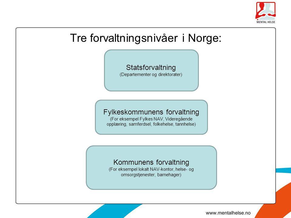 Tre forvaltningsnivåer i Norge: Fylkeskommunens forvaltning (For eksempel Fylkes NAV, Videregående opplæring, samferdsel, folkehelse, tannhelse) Kommu