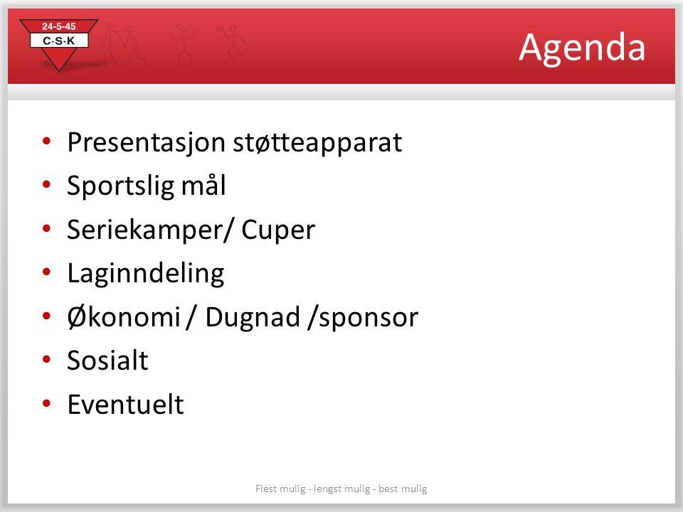 Presentasjon støtteapparat • Kristin Færø Bakken(Hovedtrener) • Torunn A.