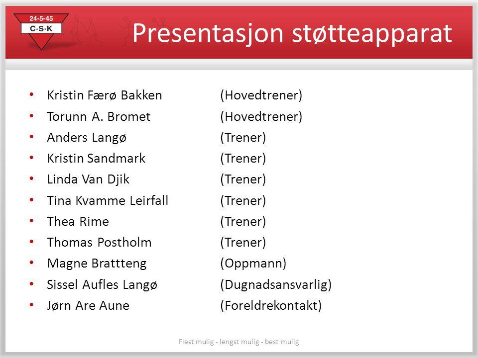 Presentasjon støtteapparat • Kristin Færø Bakken(Hovedtrener) • Torunn A. Bromet (Hovedtrener) • Anders Langø (Trener) • Kristin Sandmark(Trener) • Li