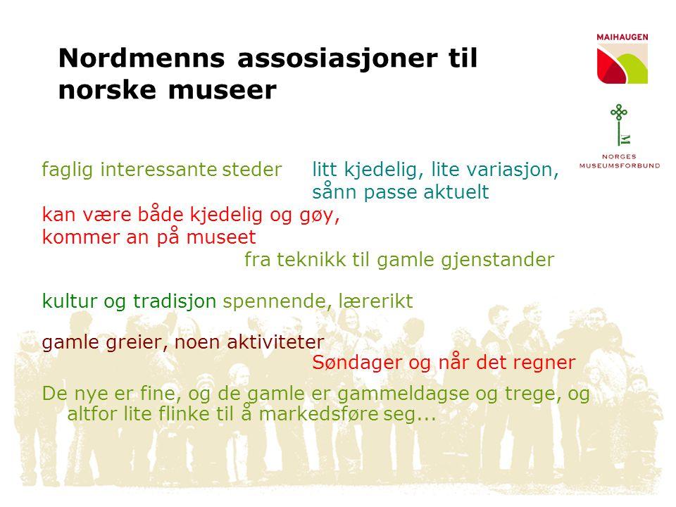 Nordmenns assosiasjoner til norske museer faglig interessante stederlitt kjedelig, lite variasjon, sånn passe aktuelt kan være både kjedelig og gøy, k