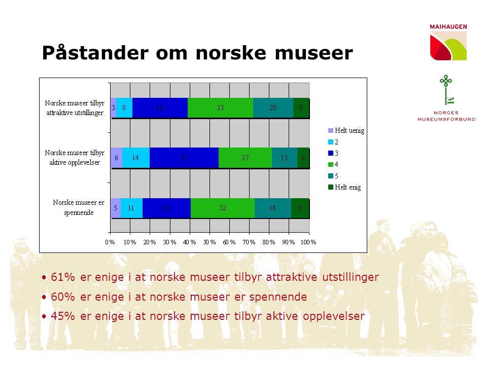 Påstander om norske museer • 76% er uenige i at norske museer er trøtte og kjedelige • 74% er uenige i at norske museer ikke er interessante å besøke med barn • 56% er uenige i at norske museer er gammeldagse og lite kreative i presentasjonsformen