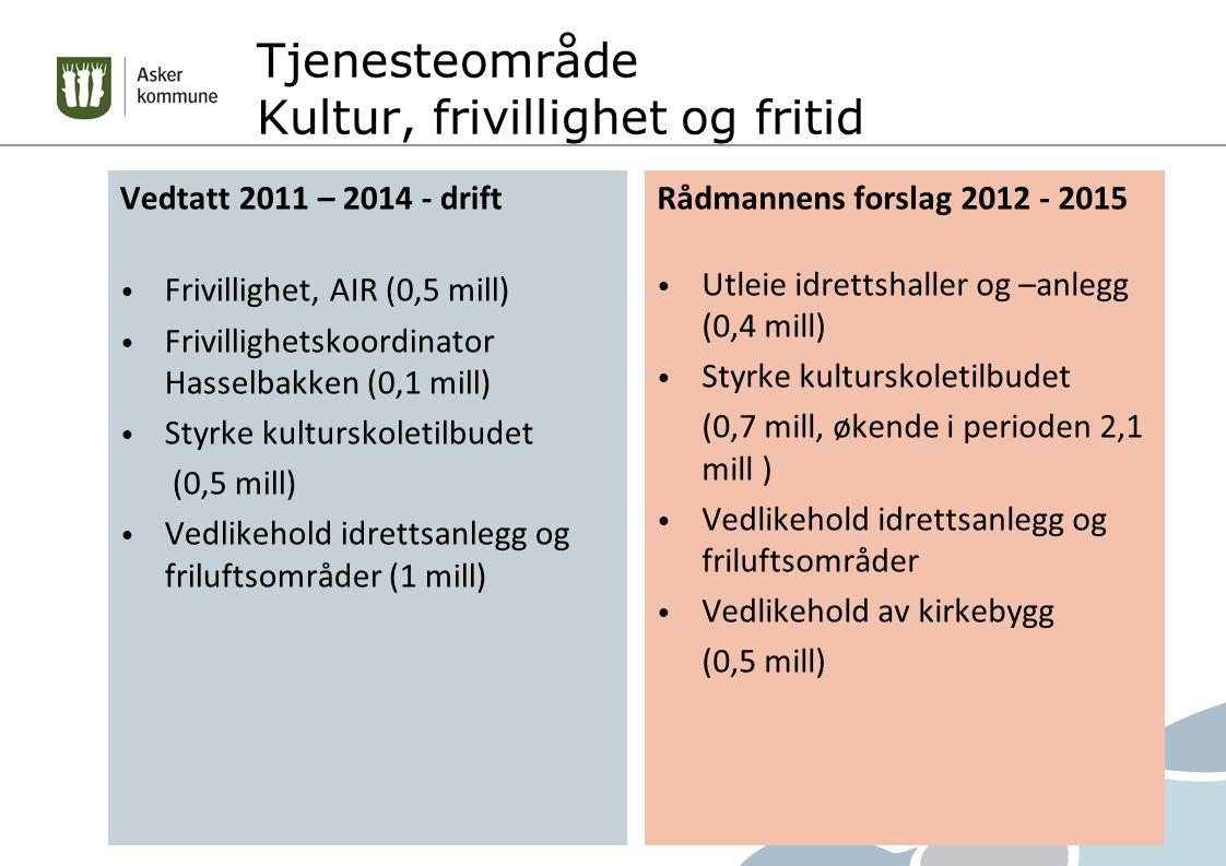 Tjenesteområde Kultur, frivillighet og fritid Vedtatt 2011 – 2014 - drift • Frivillighet, AIR (0,5 mill) • Frivillighetskoordinator Hasselbakken (0,1
