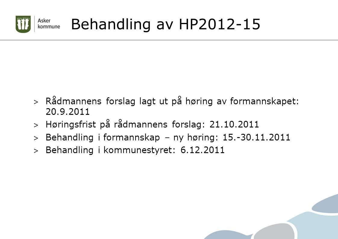 Behandling av HP2012-15 > Rådmannens forslag lagt ut på høring av formannskapet: 20.9.2011 > Høringsfrist på rådmannens forslag: 21.10.2011 > Behandling i formannskap – ny høring: 15.-30.11.2011 > Behandling i kommunestyret: 6.12.2011