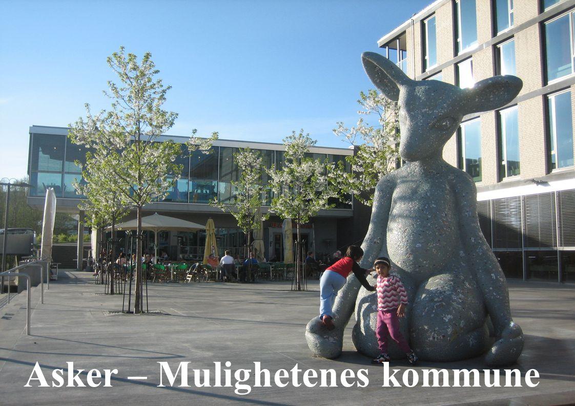 Asker – Mulighetenes kommune
