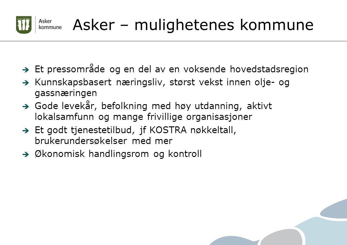 Asker – mulighetenes kommune  Et pressområde og en del av en voksende hovedstadsregion  Kunnskapsbasert næringsliv, størst vekst innen olje- og gass