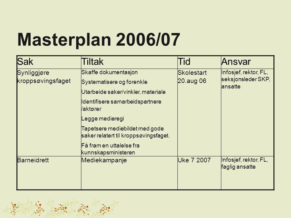 Masterplan 2006/07 SakTiltakTidAnsvar Synliggjøre kroppsøvingsfaget Skaffe dokumentasjon Systematisere og forenkle Utarbeide saker/vinkler, materiale