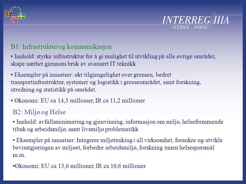B1: Infrastruktur og kommunikasjon B2: Miljø og Helse • Innhold: styrke infrastruktur for å gi mulighet til utvikling på alle øvrige områder, skape næ