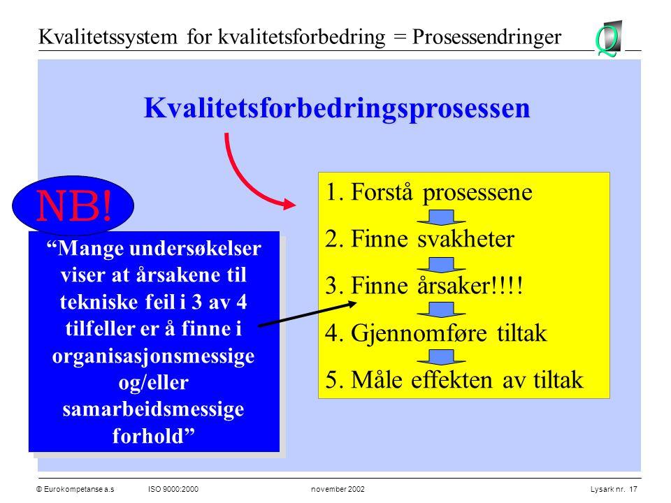 © Eurokompetanse a.sISO 9000:2000 november 2002 Lysark nr. 17 1. Forstå prosessene 2. Finne svakheter 3. Finne årsaker!!!! 4. Gjennomføre tiltak 5. Må