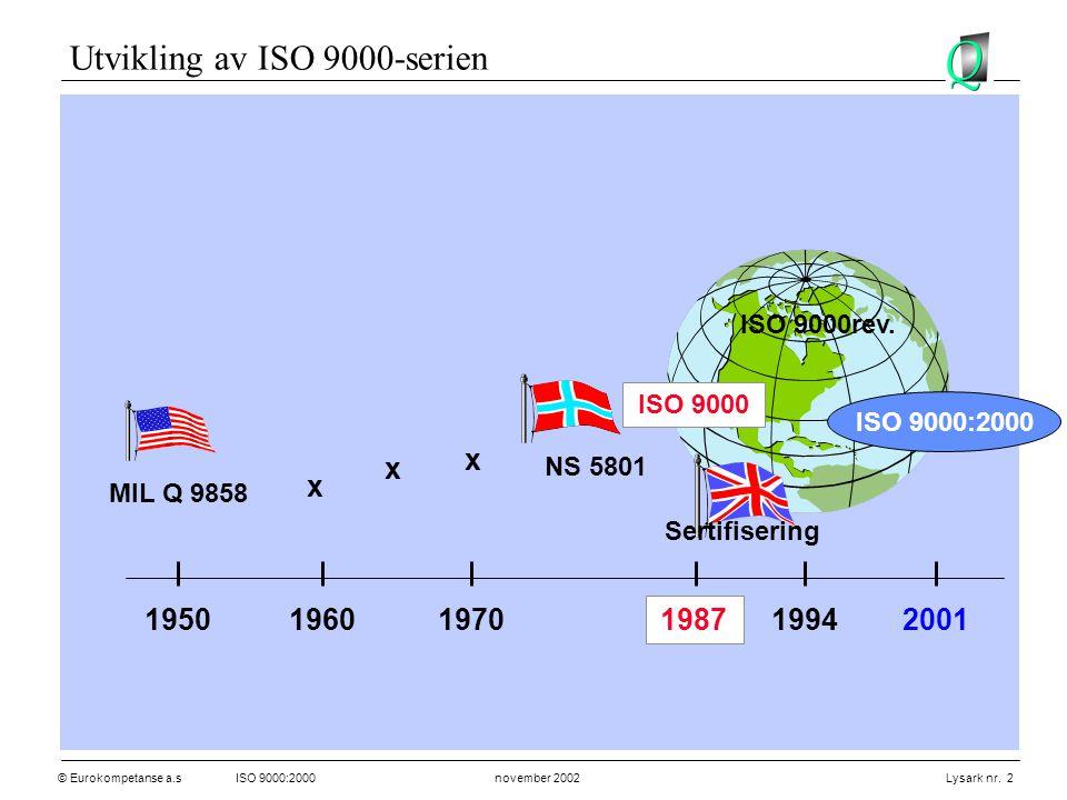© Eurokompetanse a.sISO 9000:2000 november 2002 Lysark nr. 2 Utvikling av ISO 9000-serien 195019601970 1987 19942001 MIL Q 9858 NS 5801 ISO 9000 ISO 9