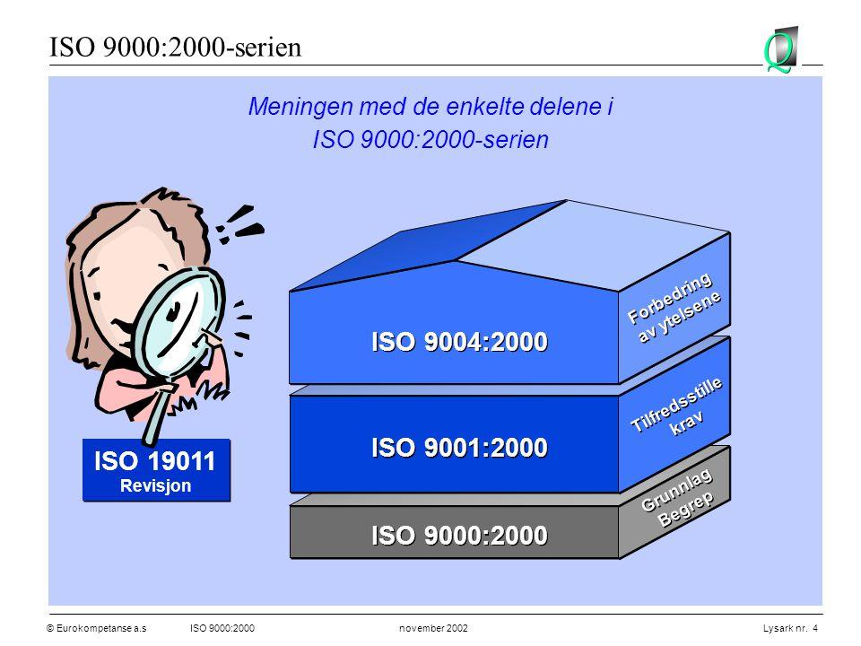 © Eurokompetanse a.sISO 9000:2000 november 2002 Lysark nr. 4 Meningen med de enkelte delene i ISO 9000:2000-serien Tilfredsstille krav Tilfredsstille