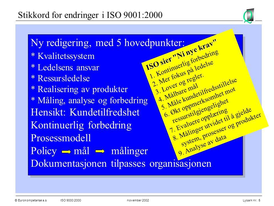 © Eurokompetanse a.sISO 9000:2000 november 2002 Lysark nr. 5 Ny redigering, med 5 hovedpunkter: * Kvalitetssystem * Ledelsens ansvar * Ressursledelse