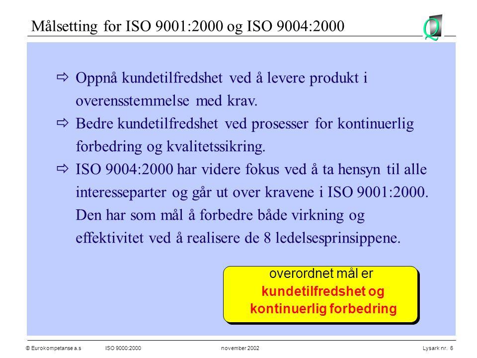© Eurokompetanse a.sISO 9000:2000 november 2002 Lysark nr. 6  Oppnå kundetilfredshet ved å levere produkt i overensstemmelse med krav.  Bedre kundet