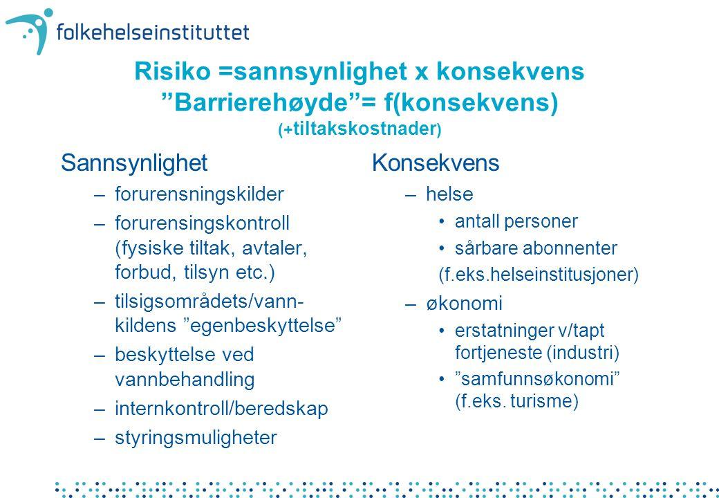 Risiko =sannsynlighet x konsekvens Barrierehøyde = f(konsekvens) (+ tiltakskostnader ) Sannsynlighet –forurensningskilder –forurensingskontroll (fysiske tiltak, avtaler, forbud, tilsyn etc.) –tilsigsområdets/vann- kildens egenbeskyttelse –beskyttelse ved vannbehandling –internkontroll/beredskap –styringsmuligheter Konsekvens –helse •antall personer •sårbare abonnenter (f.eks.helseinstitusjoner) –økonomi •erstatninger v/tapt fortjeneste (industri) • samfunnsøkonomi (f.eks.
