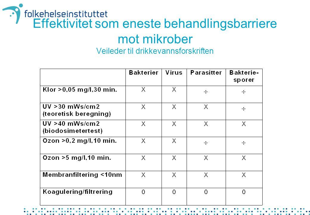 Effektivitet som eneste behandlingsbarriere mot mikrober Veileder til drikkevannsforskriften